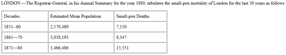 5 Historical Vaccine Scandals